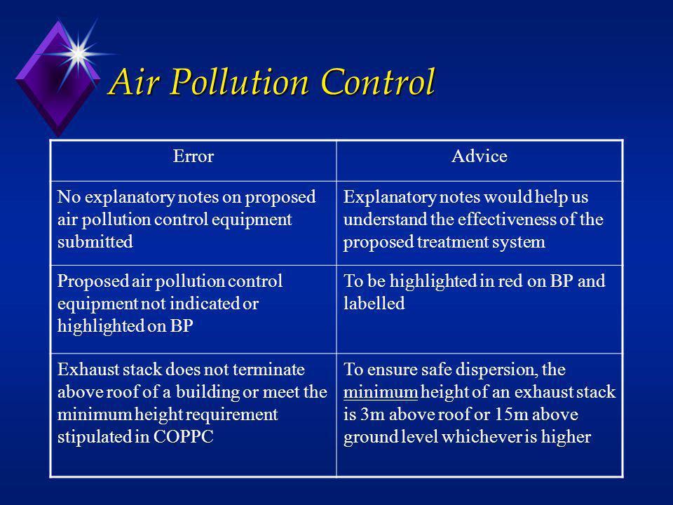Air Pollution Control Error Advice