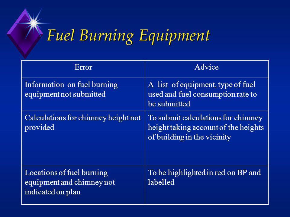 Fuel Burning Equipment