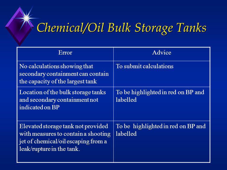 Chemical/Oil Bulk Storage Tanks