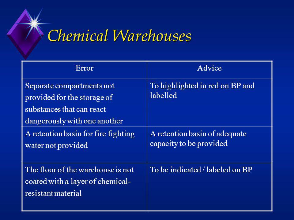 Chemical Warehouses Error Advice Separate compartments not