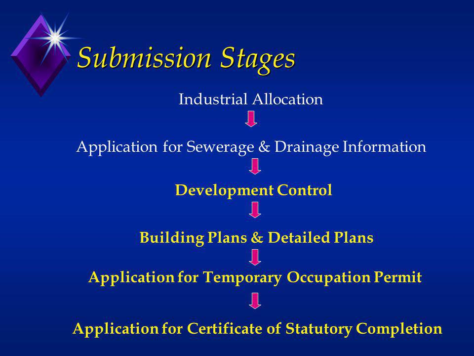 Submission Stages Industrial Allocation
