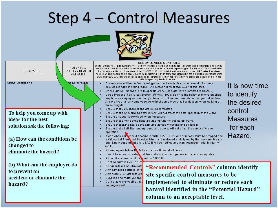Step 4 – Control Measures