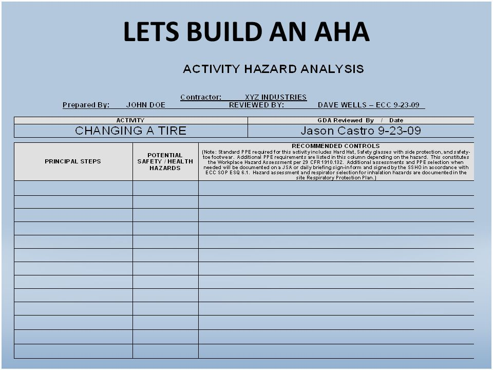 LETS BUILD AN AHA 1. Example: Changing A Tire