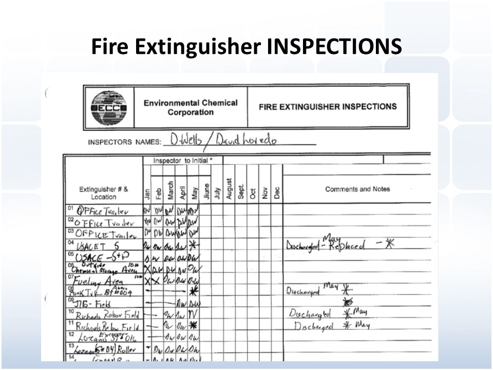 fire extinguisher monthly inspection checklist pdf