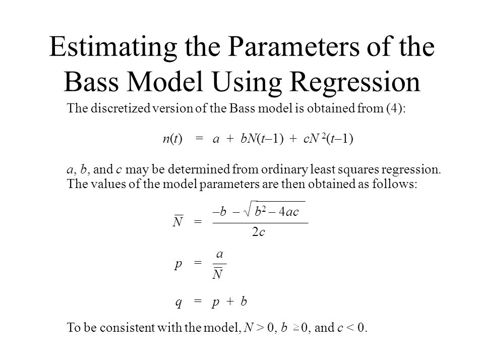 Estimating the Parameters of the Bass Model Using Regression