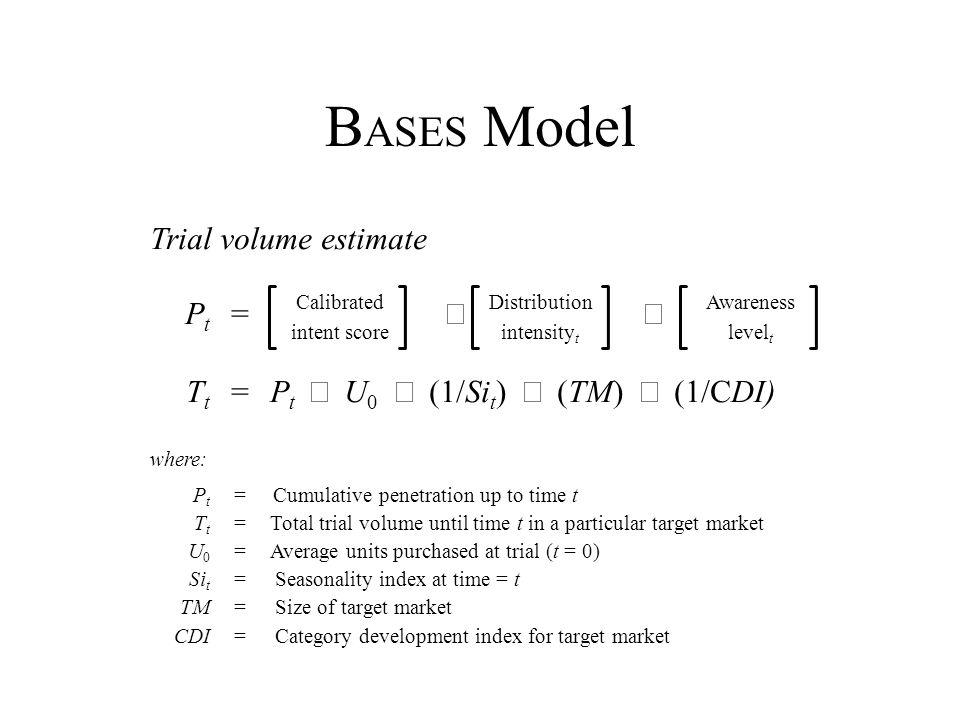 BASES Model Trial volume estimate Pt = ´ ´