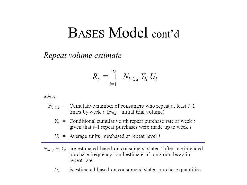 BASES Model cont'd Repeat volume estimate ¥ Rt = å Ni–1,t Yit Ui i=1