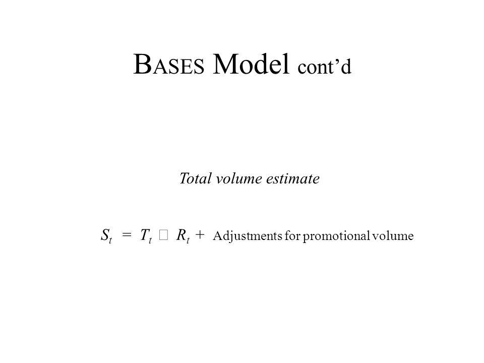 St = Tt ´ Rt + Adjustments for promotional volume