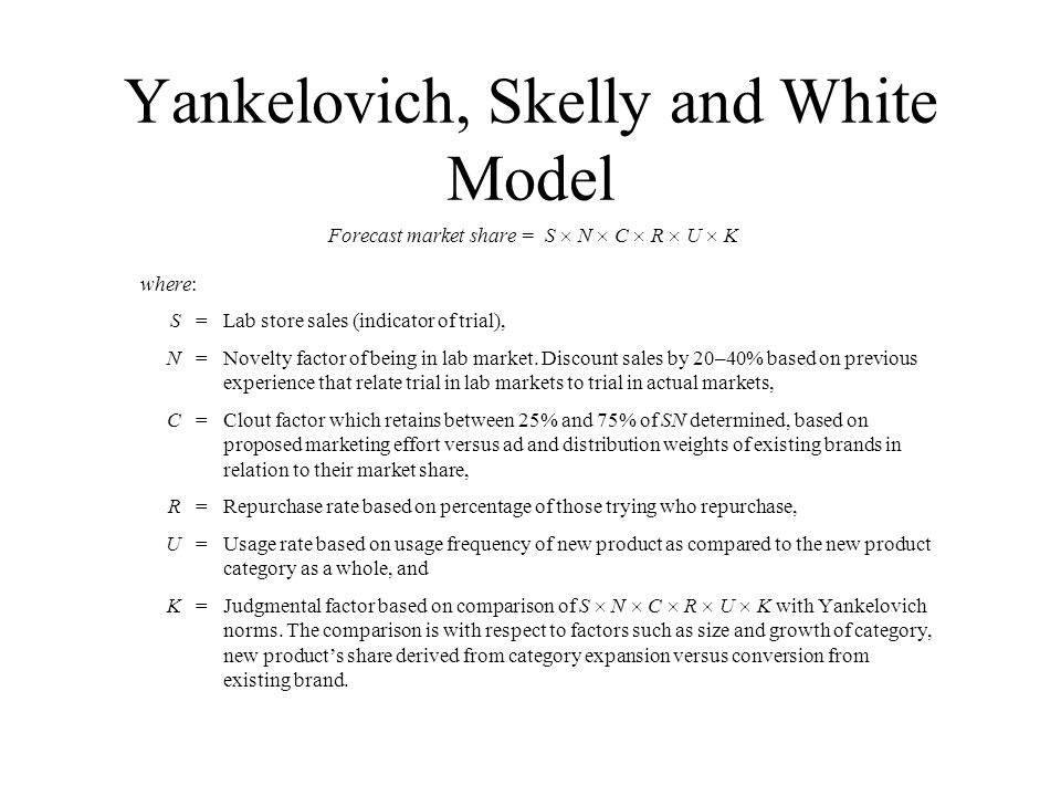 Yankelovich, Skelly and White Model