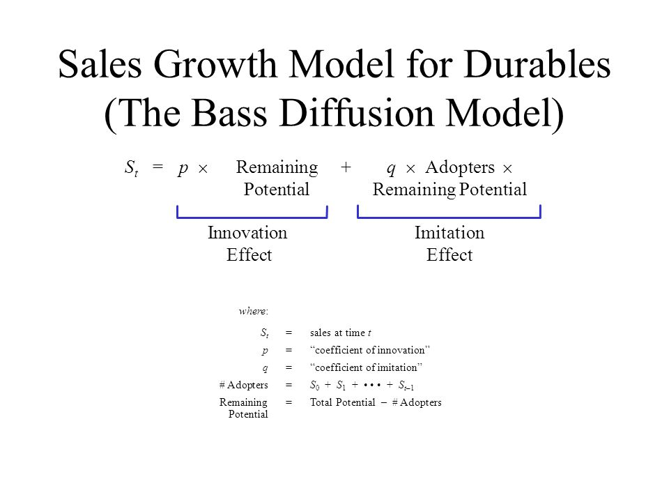 Sales Growth Model for Durables (The Bass Diffusion Model)