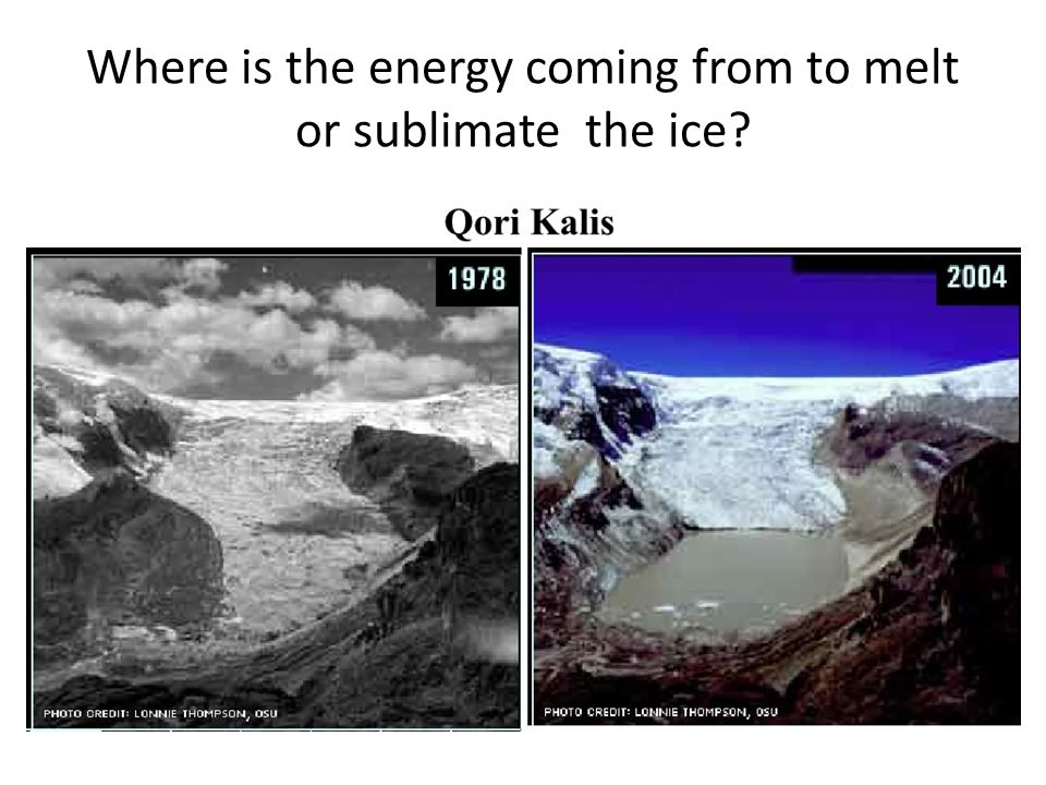 Where is the energy coming from to melt or sublimate the ice