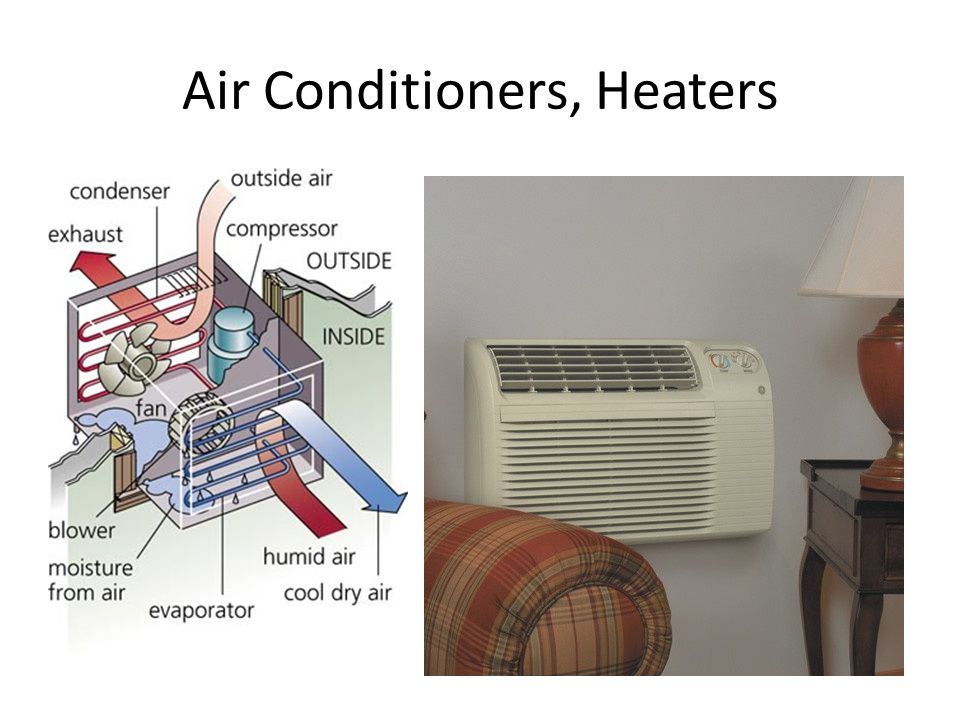Air Conditioners, Heaters