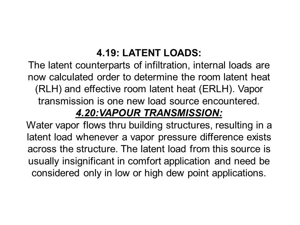 4.20:VAPOUR TRANSMISSION:
