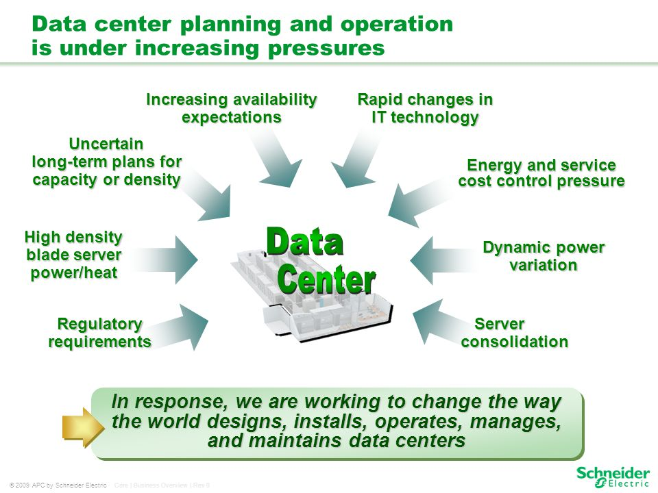 Data Center Planning : Data center business overview ppt video online download