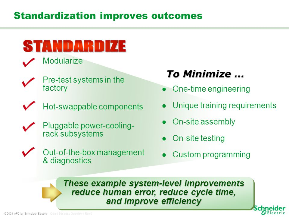 Standardization improves outcomes