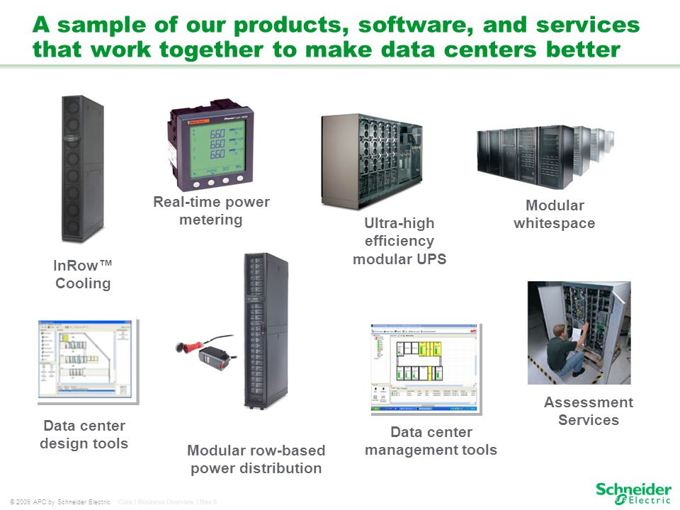 A sample of our products, software, and services that work together to make data centers better