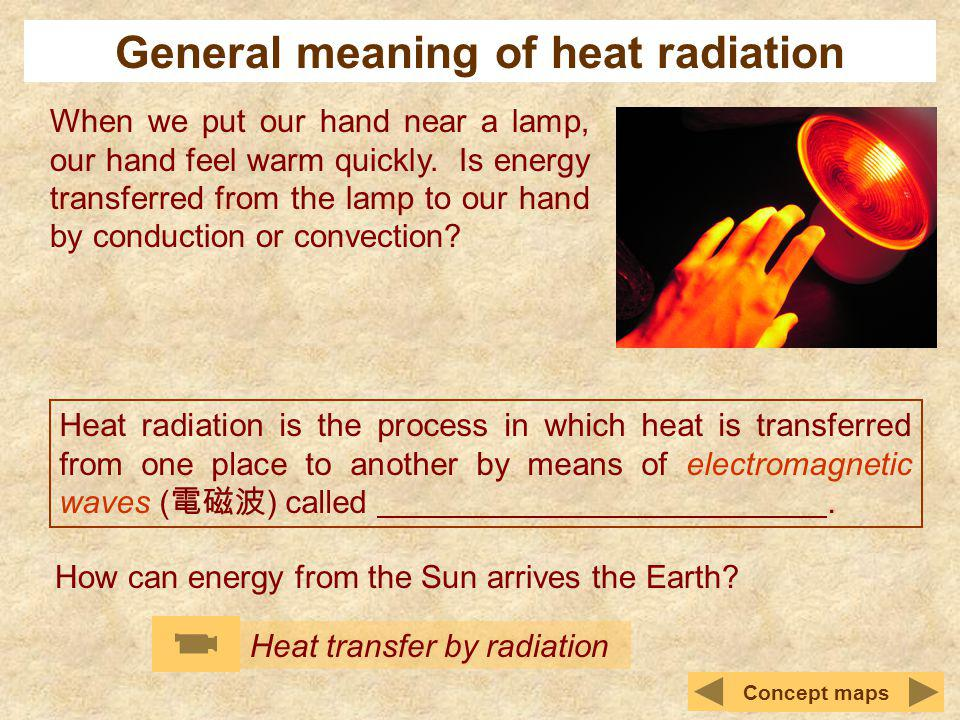 General meaning of heat radiation