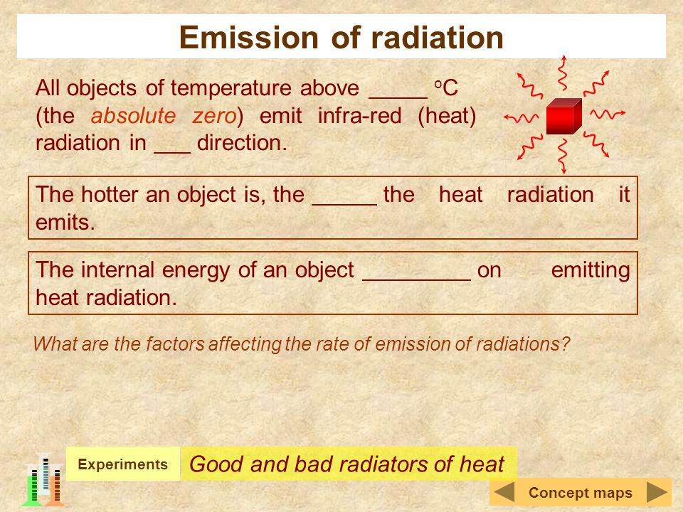 Emission of radiation All objects of temperature above oC (the absolute zero) emit infra-red (heat) radiation in direction.