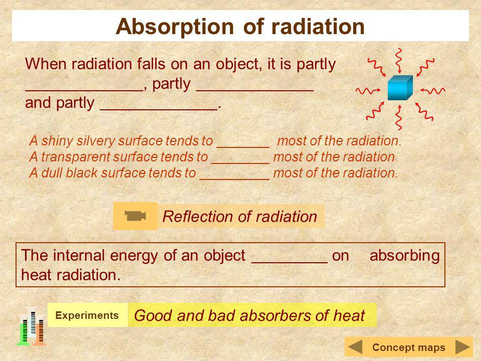 Absorption of radiation