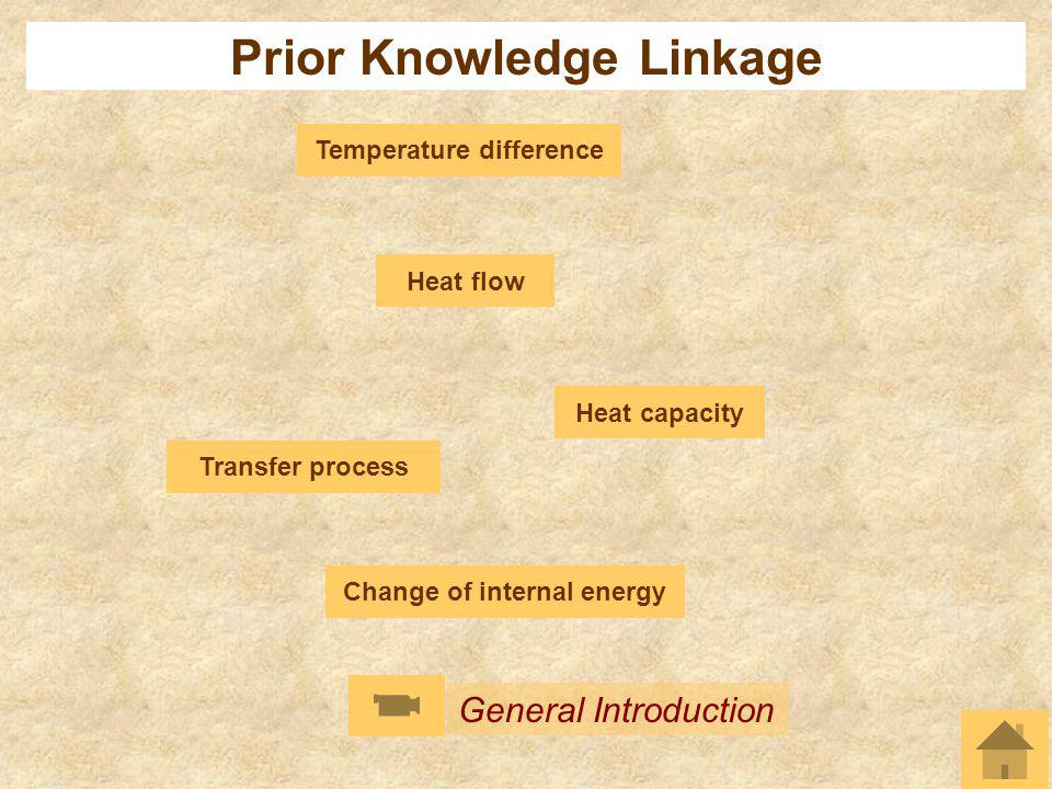 Prior Knowledge Linkage