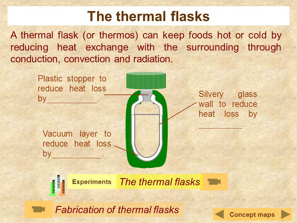The thermal flasks