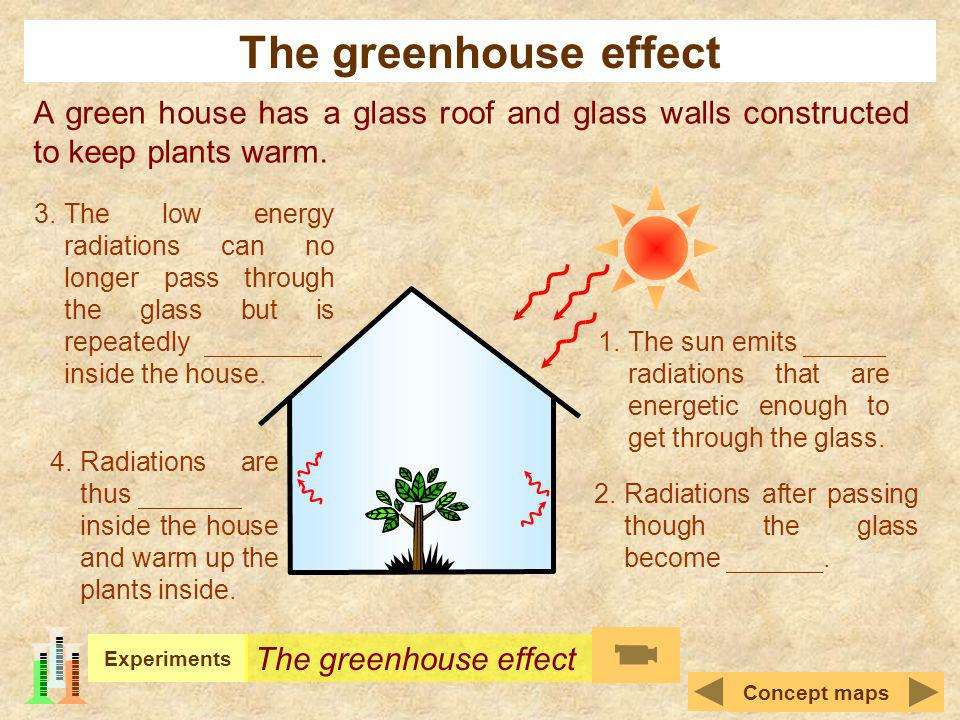 The greenhouse effect A green house has a glass roof and glass walls constructed to keep plants warm.