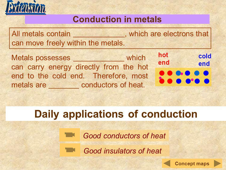 Daily applications of conduction