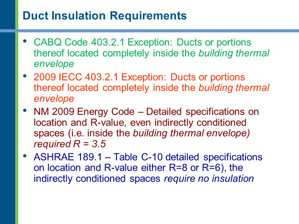 Duct Insulation Requirements