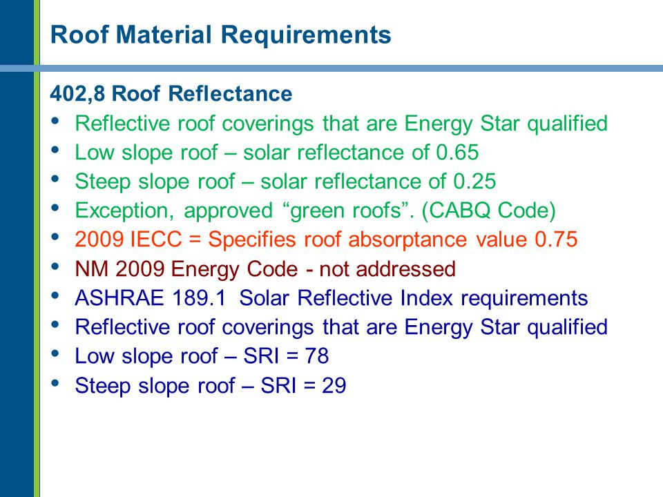 Roof Material Requirements
