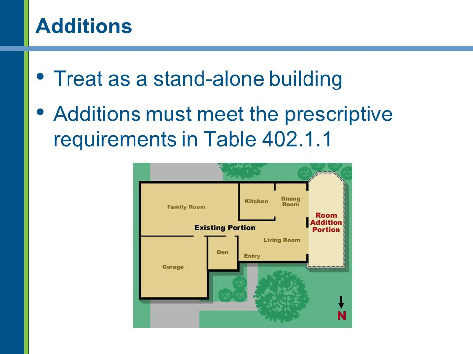 Treat as a stand-alone building