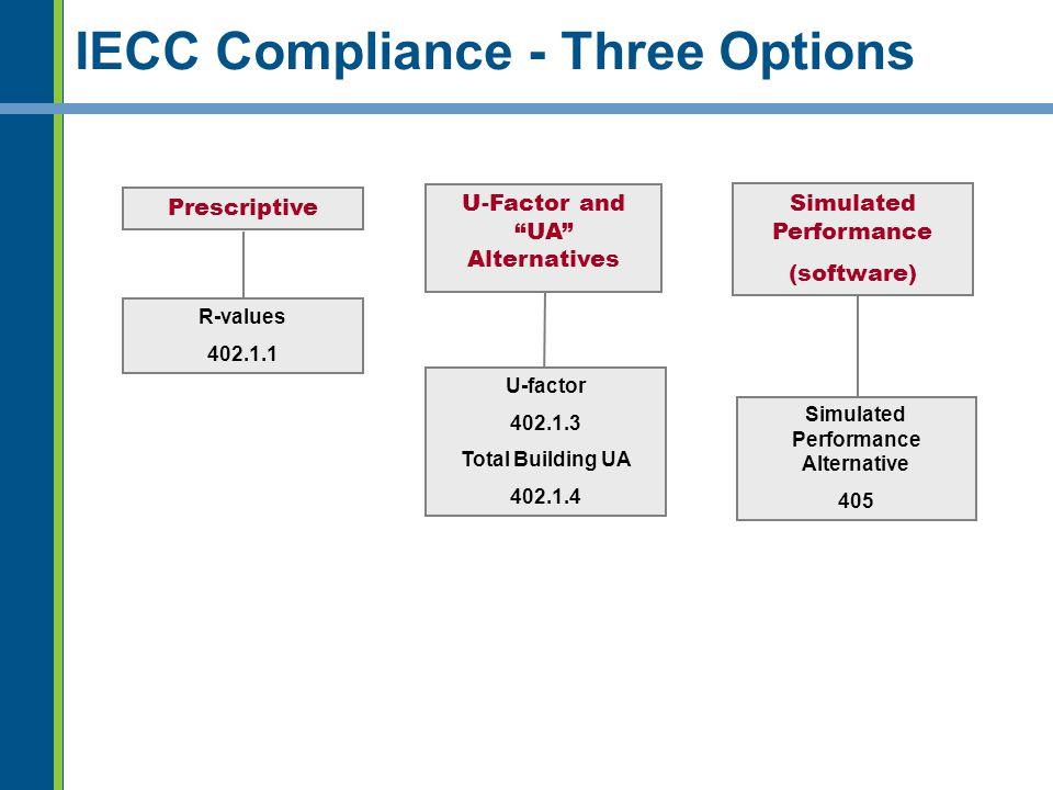 IECC Compliance - Three Options