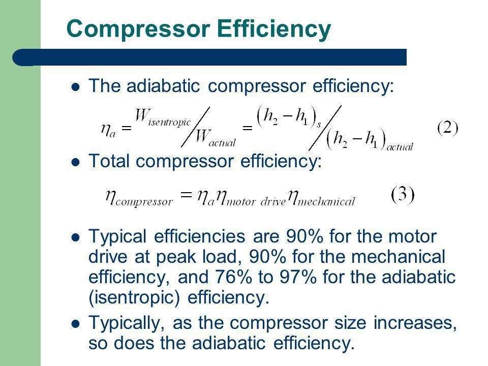 Gas Compressor: Gas Compressor Efficiency Calculation