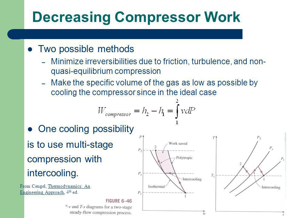 Decreasing Compressor Work