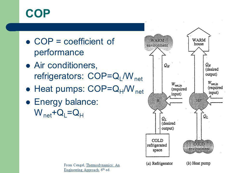 COP COP = coefficient of performance