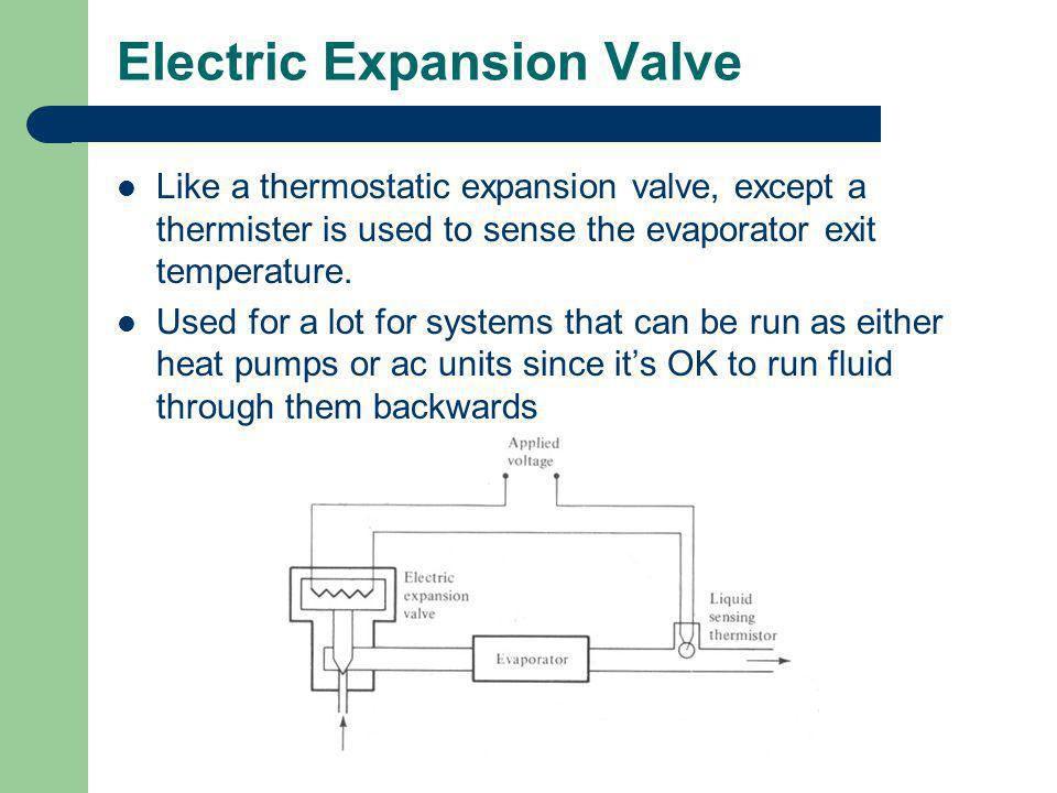 Electric Expansion Valve