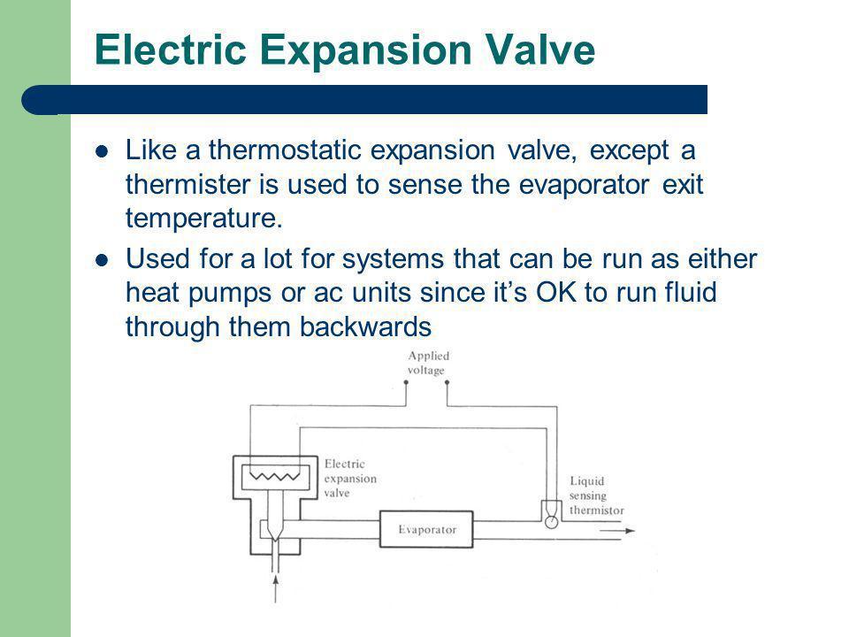 Electric Expansion Valve