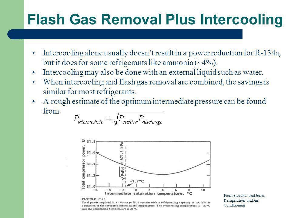 Flash Gas Removal Plus Intercooling