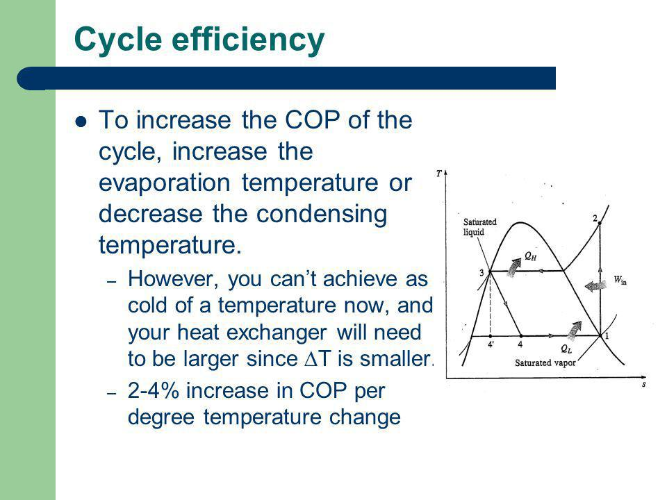 Cycle efficiency To increase the COP of the cycle, increase the evaporation temperature or decrease the condensing temperature.