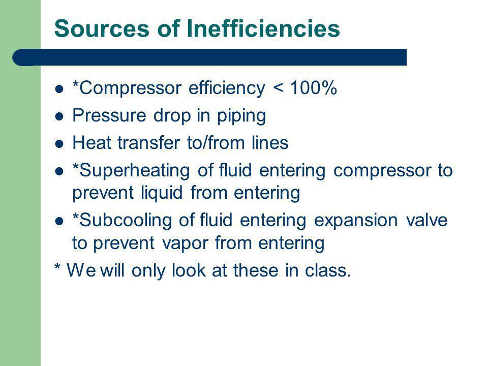 Sources of Inefficiencies