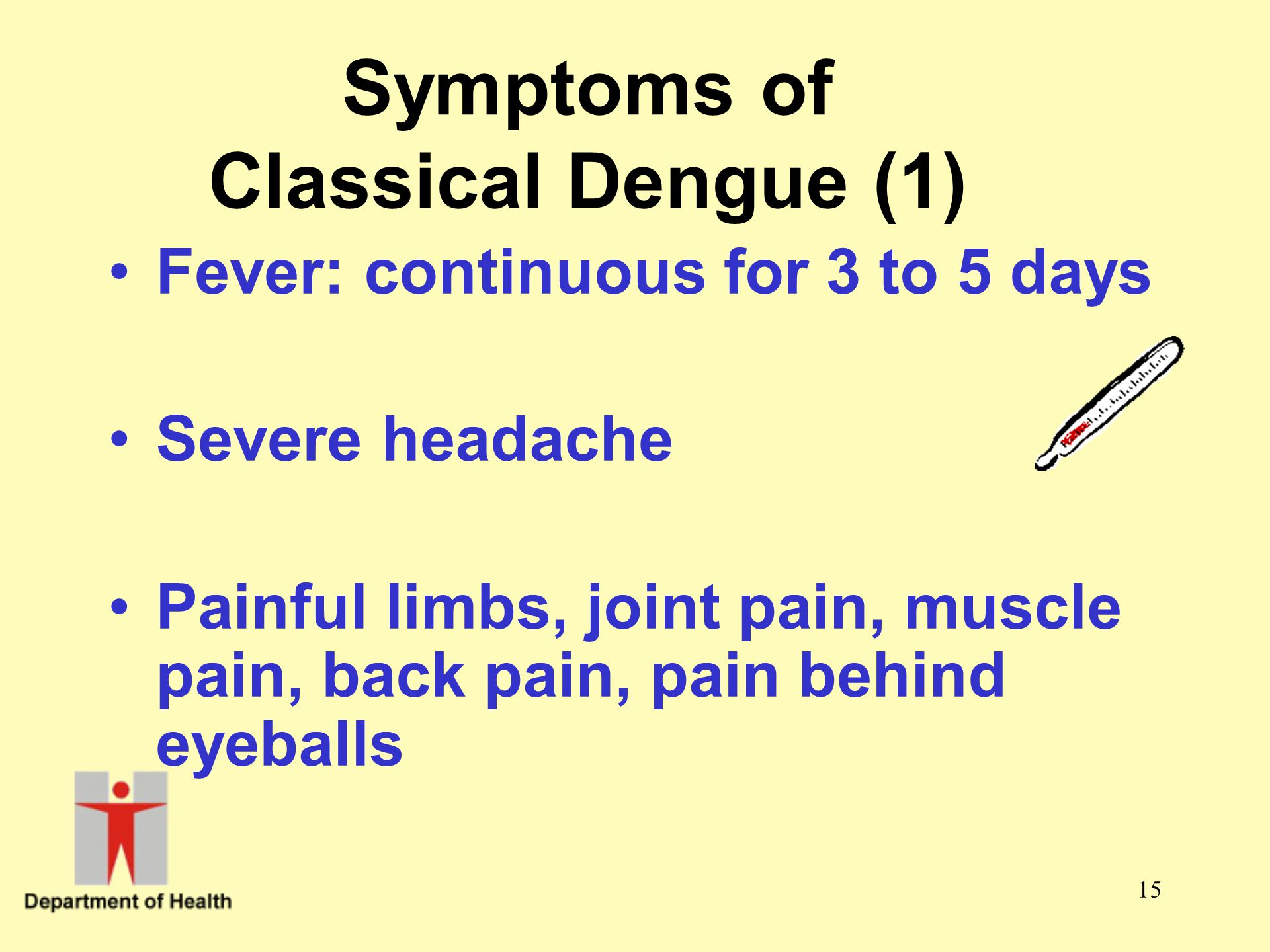 Symptoms of Classical Dengue (1)