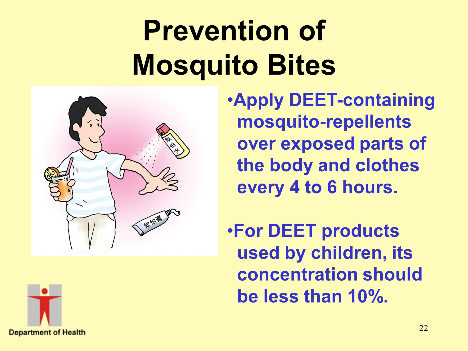 Prevention of Mosquito Bites