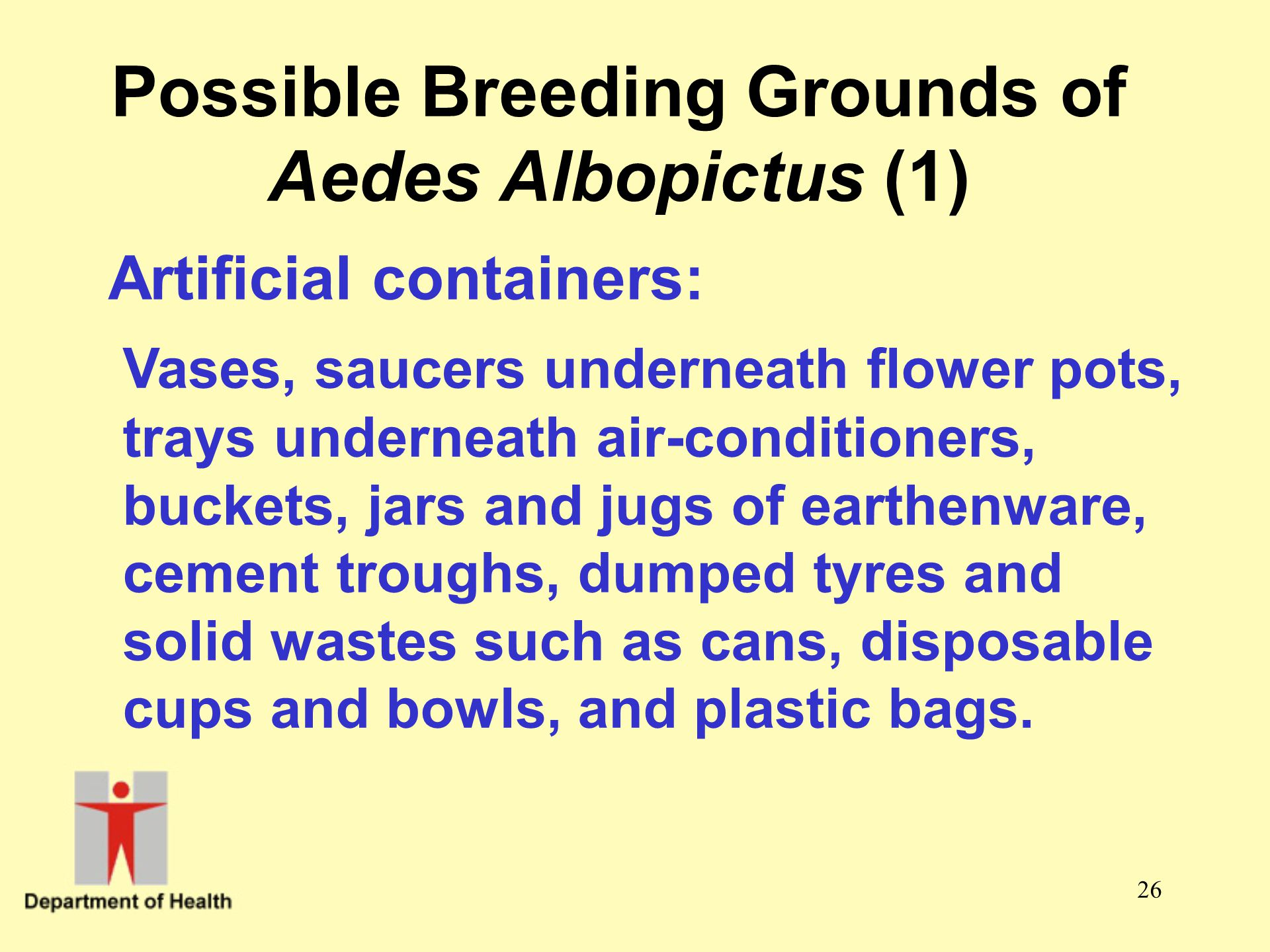 Possible Breeding Grounds of Aedes Albopictus (1)