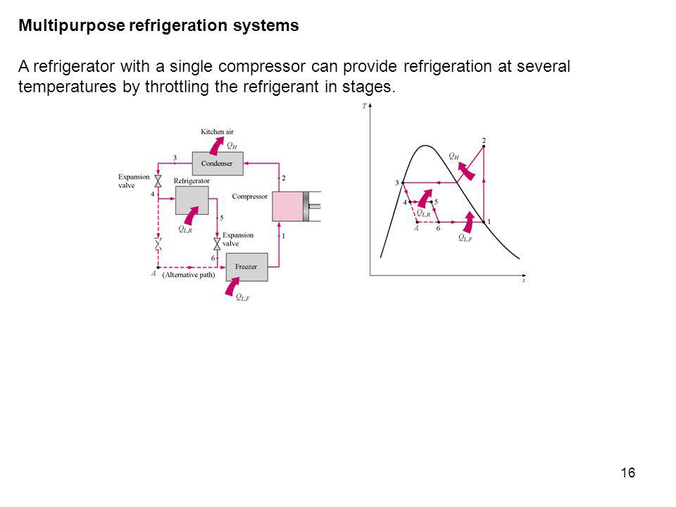 Multipurpose refrigeration systems