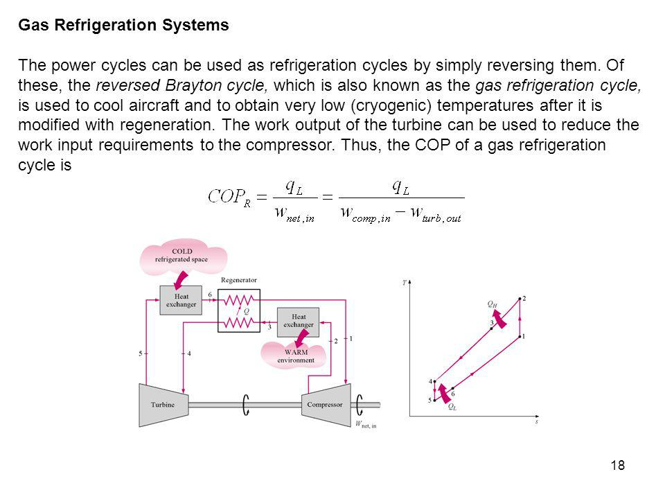 Gas Refrigeration Systems