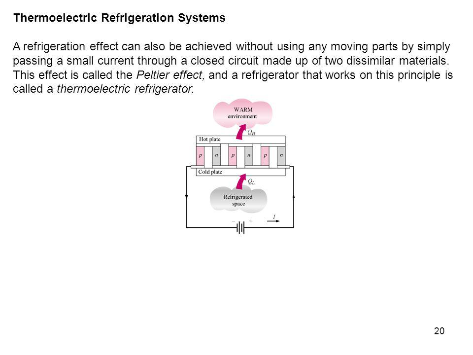 Thermoelectric Refrigeration Systems
