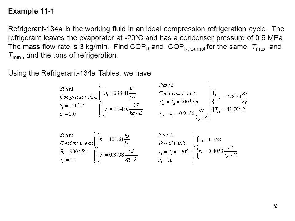 Example 11-1
