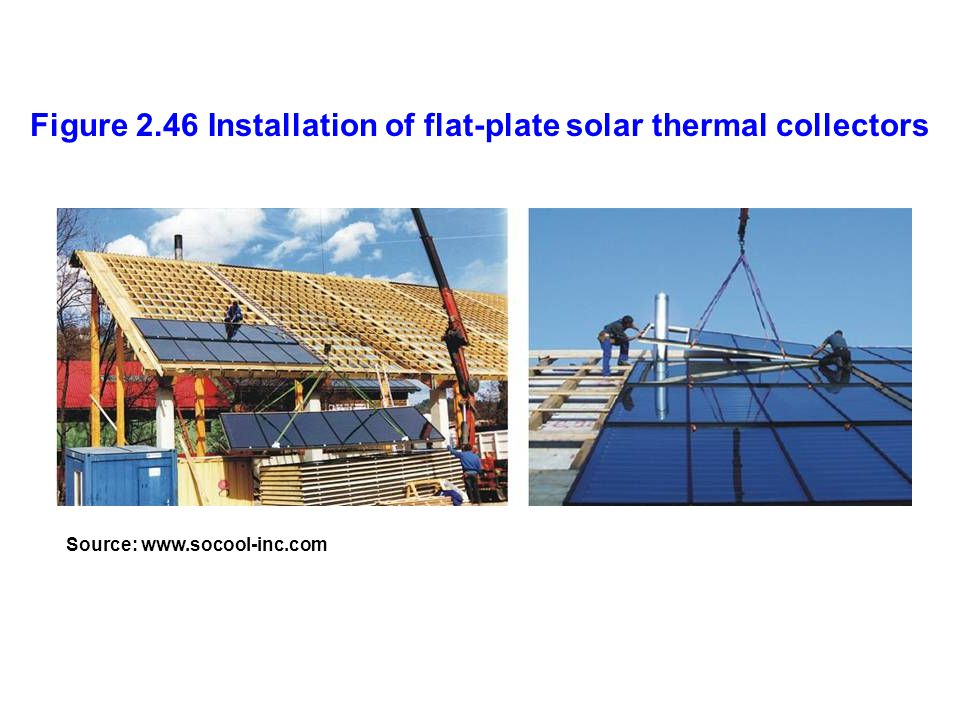 Figure 2.46 Installation of flat-plate solar thermal collectors
