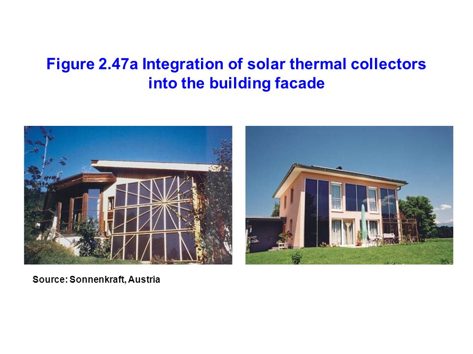 Figure 2.47a Integration of solar thermal collectors into the building facade
