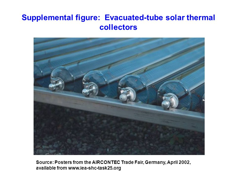 Supplemental figure: Evacuated-tube solar thermal collectors