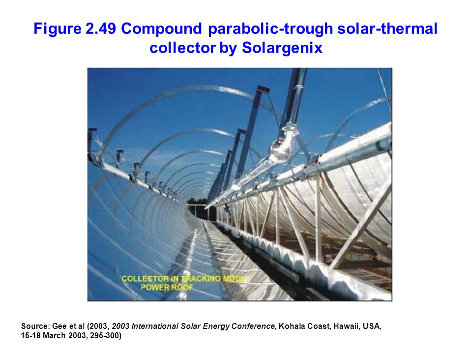 Figure 2.49 Compound parabolic-trough solar-thermal collector by Solargenix